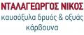 ΝΤΑΛΑΓΕΩΡΓΟΣ ΝΙΚΟΣ